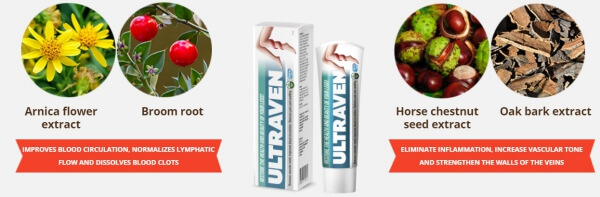 Quali sono gli ingredienti di UltraVen?